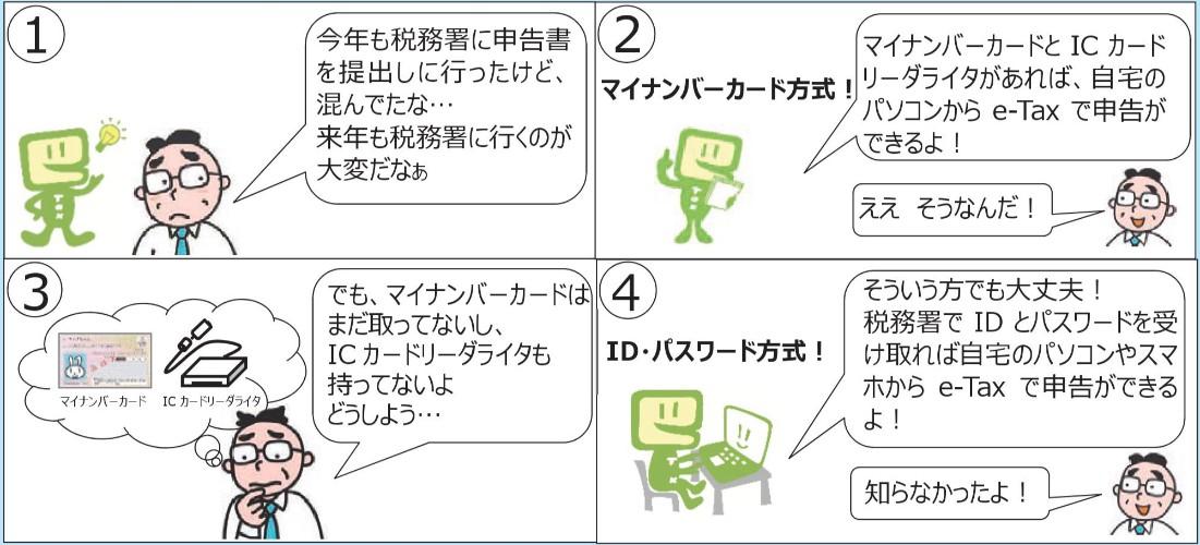 Tax 国税庁 e